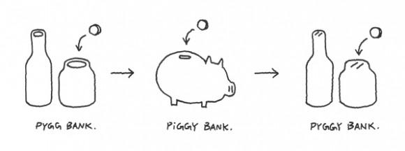 Pyggy Bank (2010)