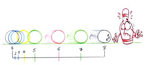 Exemplo de aceleração (CÀMARA, 2005, p.147)