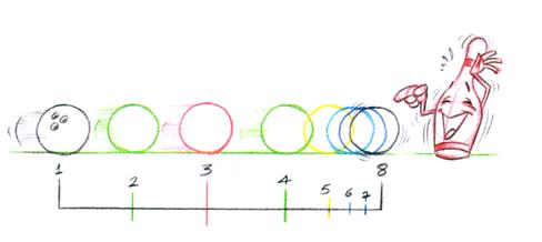 Exemplo de desaceleração (CÀMARA, 2005, p.147)